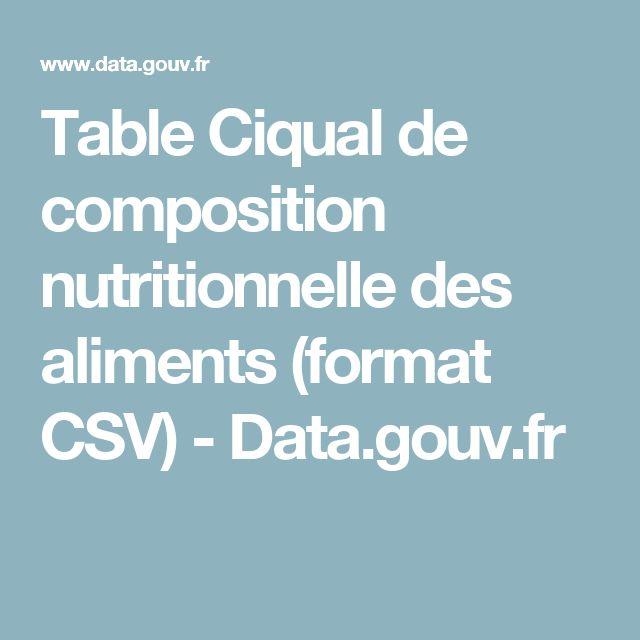 Table Ciqual de composition nutritionnelle des aliments (format CSV) - Data.gouv.fr