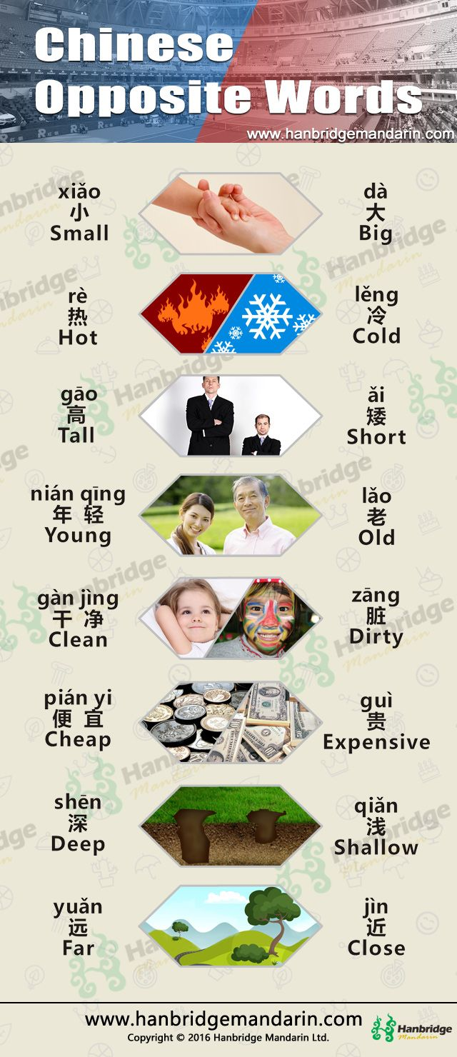 Chinese vocabulary of opposite words.                                                                                                                                                                                 More