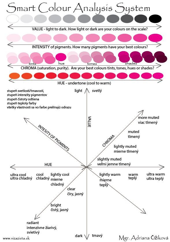an analysis of the concept of colour Watanabe, byu, 2008 the color of water concept analysis organizational patterns: this memoir is written with a double voice chapters alternate between chapters in.