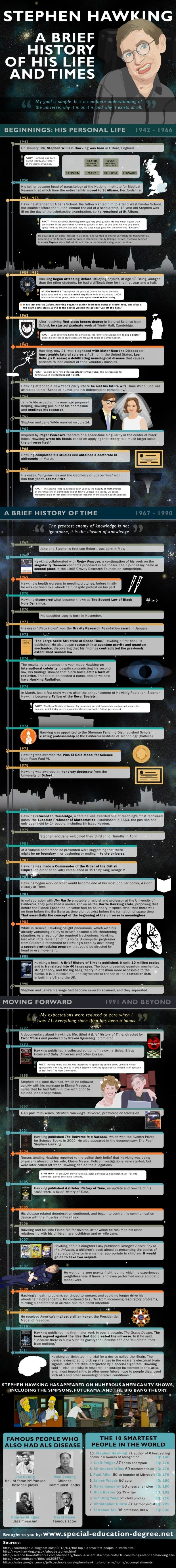 Steven Hawking story | #Infographics repinned by @Piktochart