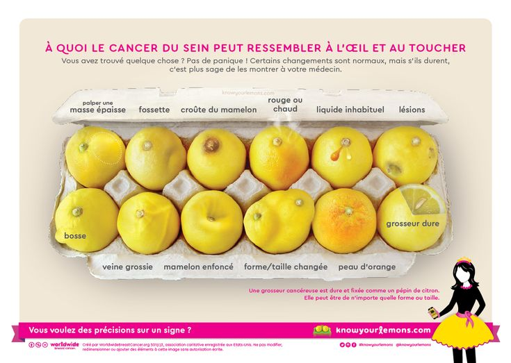 34 best breast cancer awareness with lemons images on pinterest lemon breast cancer awareness. Black Bedroom Furniture Sets. Home Design Ideas