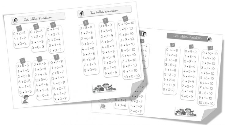 Tables d addition cp ce1 d and tables - Table d addition a completer ...
