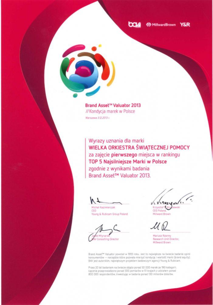 WOŚP to najsilniejsza polska marka  - Aktualności - Wielka Orkiestra Świątecznej Pomocy