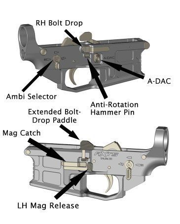 AXTS A DAC Ambidextrous Dual Action Catch AR (AR 15/AR 10) Lower Receiver Series for Improved Speed and Handling/Ergonomics: Meet the AX556 and AX762 Ambi AR Lowers