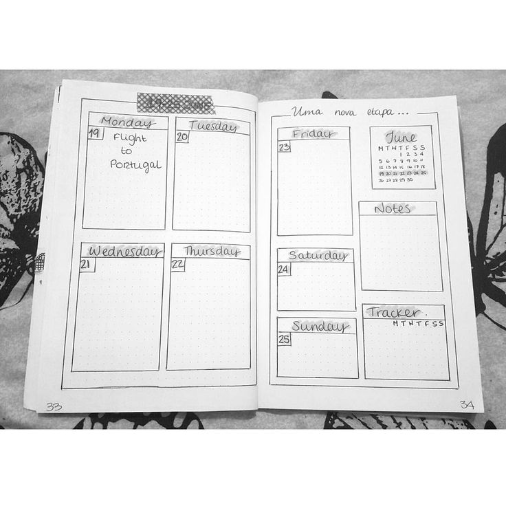 Starting to figure out what is more useful in my bullet journal. ❤ #bulletjournal #bujo #weeklyspread #blackandwhite #beautiful #addiction #tracker #june #trip #portugal #flight #keepitsimple