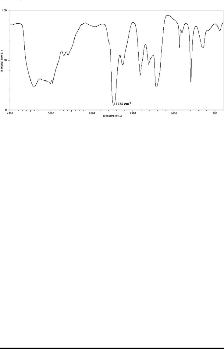 Free ir spectroscopy chart pdf 94kb 7 pages page