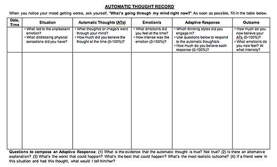 Automatic Thought Record Aba And Behavior Therapy