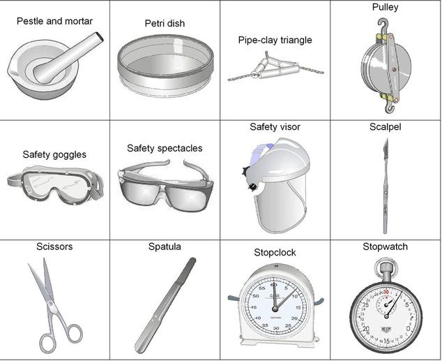 Chemistry Lab Equipment - Bing Images