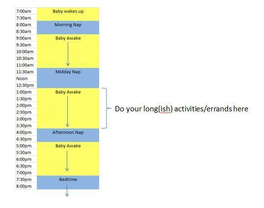Sample Nap Schedule