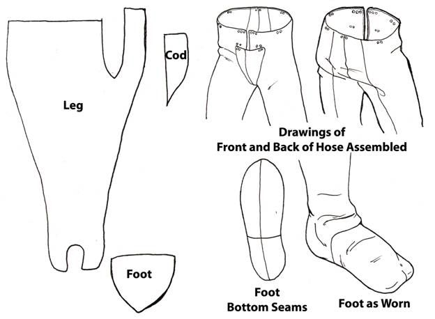 How to Measure for 11th to 15th Century Hosen and Make a Pattern