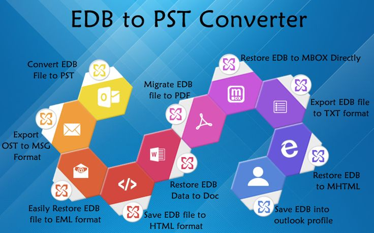 Antique EDB to PST Converter software provides the simple steps to recover EDB email properties, attachments, task, calendar, contacts, journals, draft, notes, inbox and outbox etc. It gives best splitting facilities to split large size of PST file into new PST file from 1GB to 5GB.   Read More:- http://www.edbpstconverter.com/
