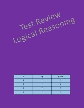 Geometry test review over logical reasoning covering conditional statements, inductive reasoning, transitive and logical equivalence, converse, inverse, and contrapositives, nth term.
