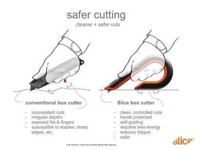 Slice Box Cutter