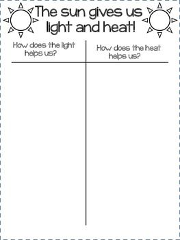 Writing Frames and Activity Sheets Primary Resources