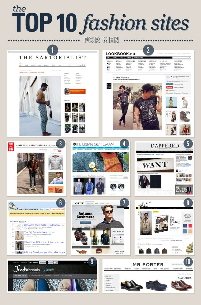Top 10 Fashion Sites for Men | Closetspace Magazine