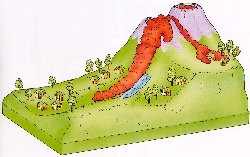 vulkaan maken