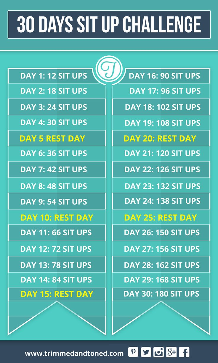 The Ultimate 30 Day Sit Up Challenge! Great workout and great motivation! See if you can do the full 30 days!