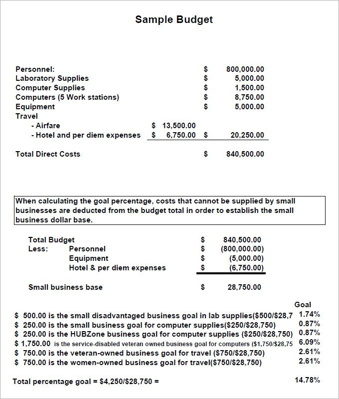 14 budget proposal templates word excel pdf templates www