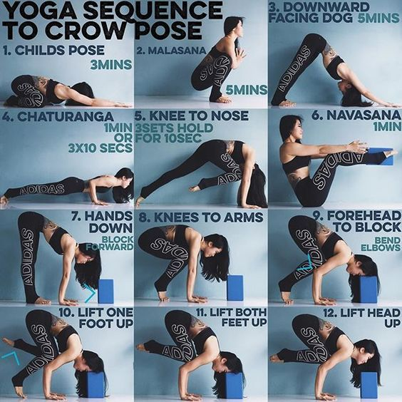 Yoga Sequence To Crow Pose