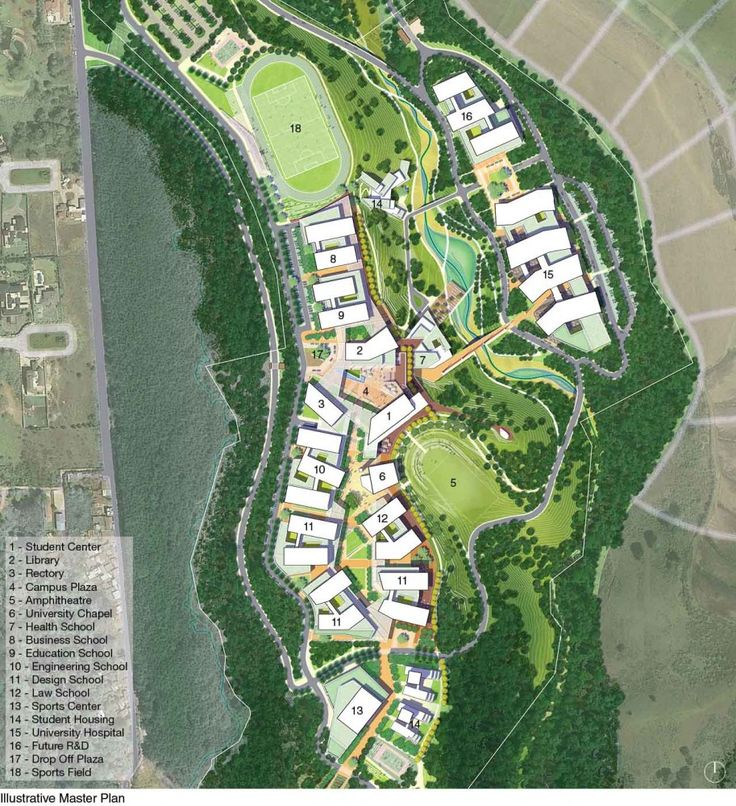 Landscape Architecture Plan 113 best university masterplan images on pinterest | university