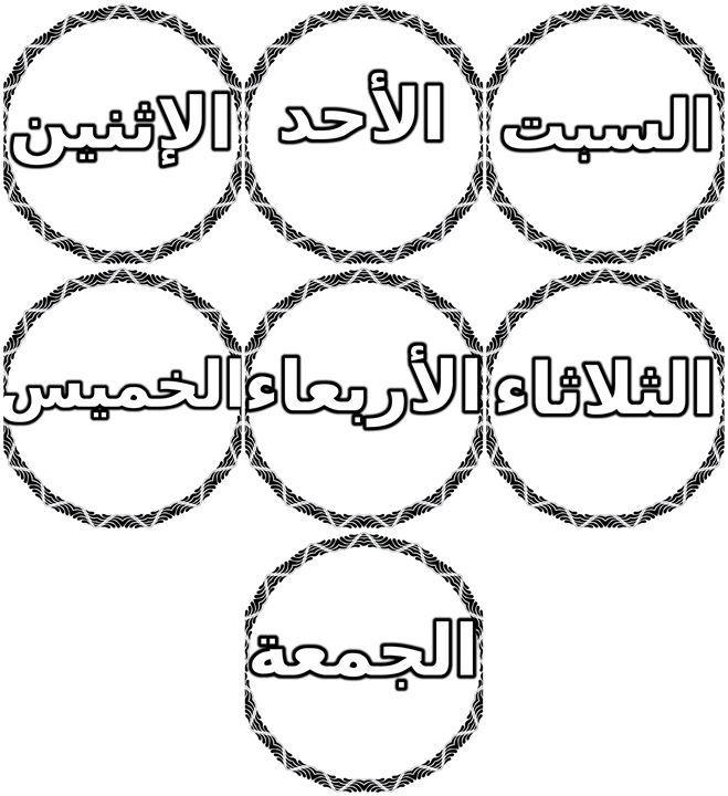 يوم السبت  ( Saturday           ( Yawm as-sabt يوم الأحد ( Sunday             ( Yawm al-ahad  يوم الإثنين  ( Monday       ( Yawm al-ithnayn يوم الثلاثاء  ( Tuesday   ( Yawm ath-thulathaa    يوم الأربعاء  ( Wednesday      ( Yawm al-arbi'aa يوم الخميس  ( Thursday      (Yawn al-khamiis يوم الجمعة   ( Friday          ( Yawm al-jum'a - http://ift.tt/1HQJd81