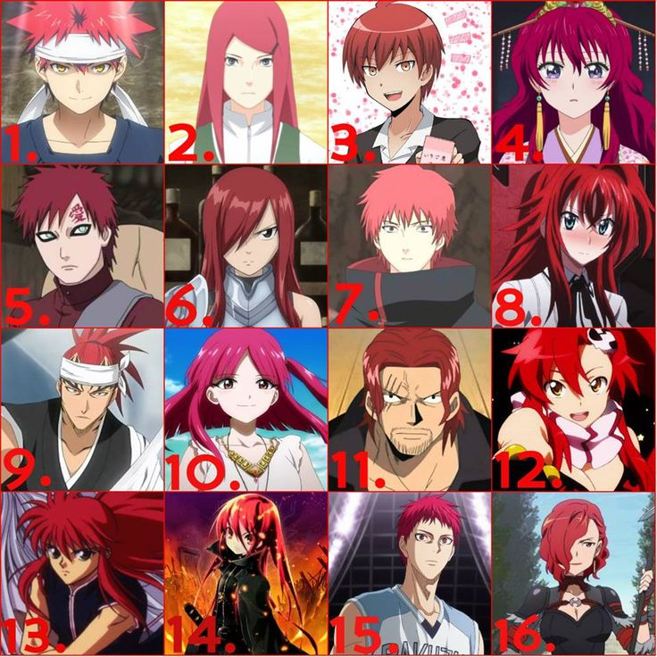 Choose Your Favorite Red Haired Anime Character?? Anime