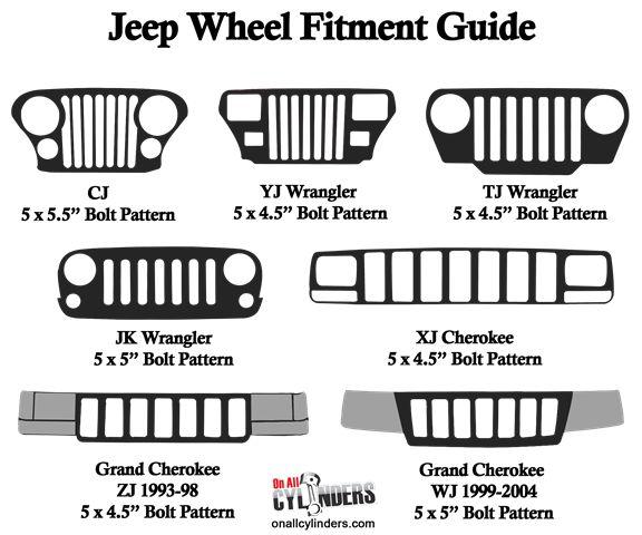 best 25  jeep models ideas on pinterest