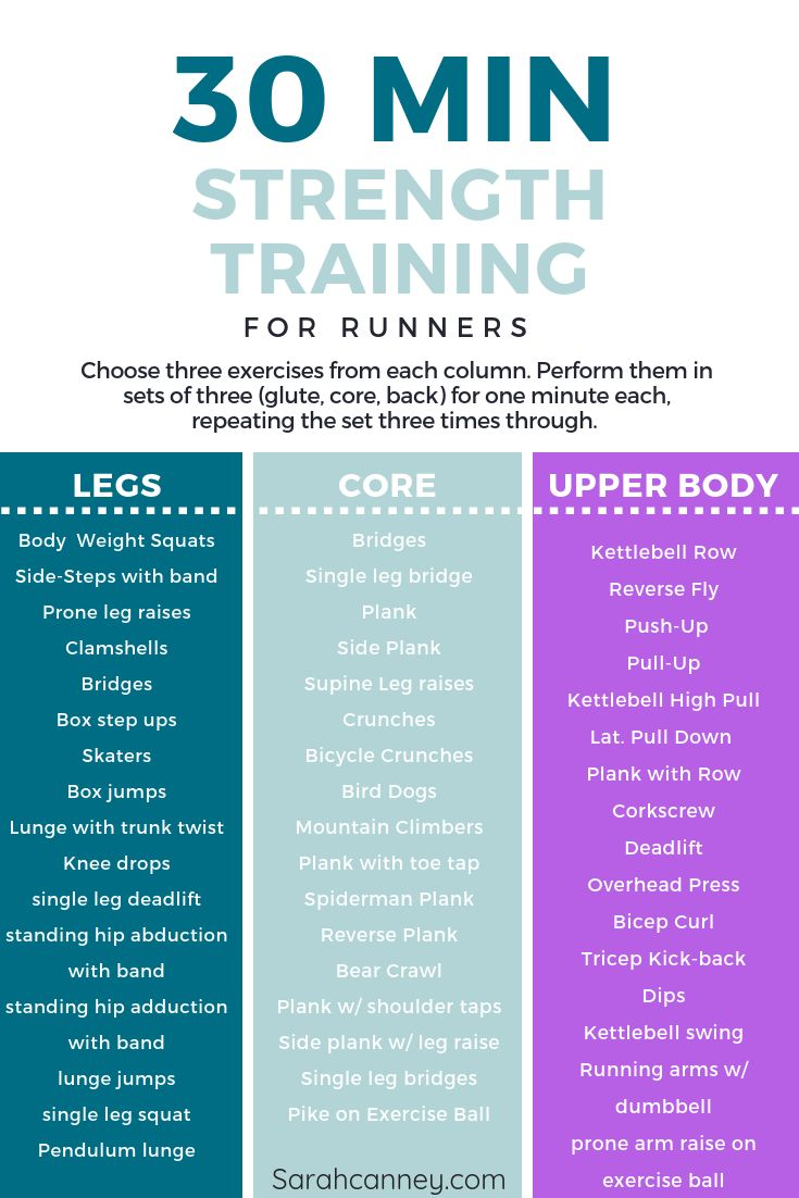 strength workout minute exercises runners training workouts min running exercise schedule bodyweight plan weight canney sarah program upper quick fitness
