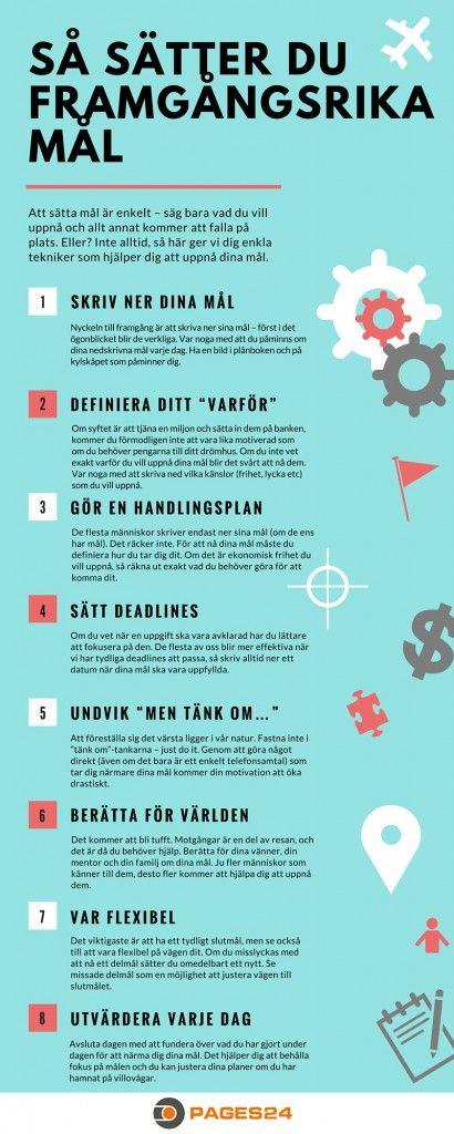 Infografik: Så sätter du framgångsrika mål