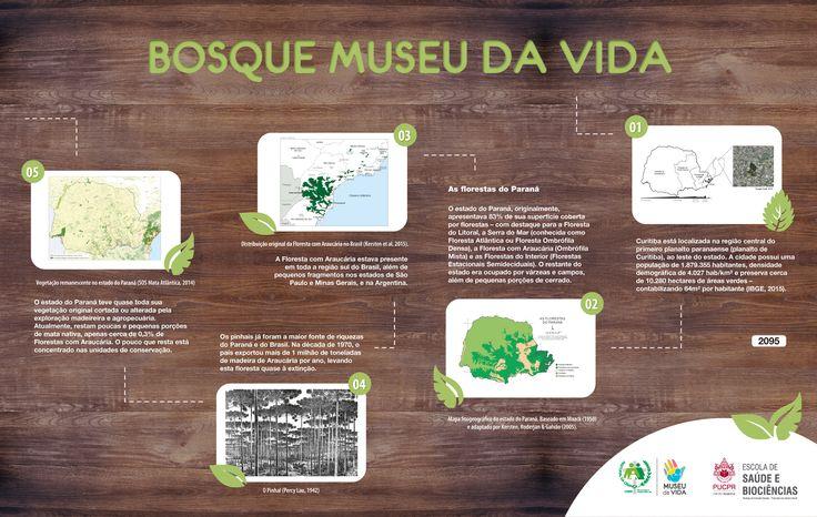 Painel. Bosque Museu da Vida. Endereço: R. Jacarezinho, 1691 - Mercês, Curitiba - PR, 80810-130