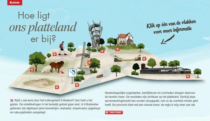 Hoe ligt ons platteland er bij? Bekijk de ontwikkelingen in het landelijk gebied.
