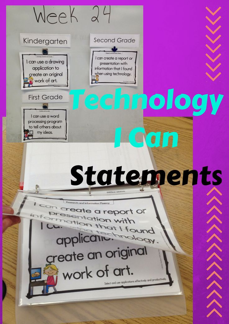Technology I Can Statements Organization. Post one each lesson and store them in a binder in page protectors while I'm not using them.