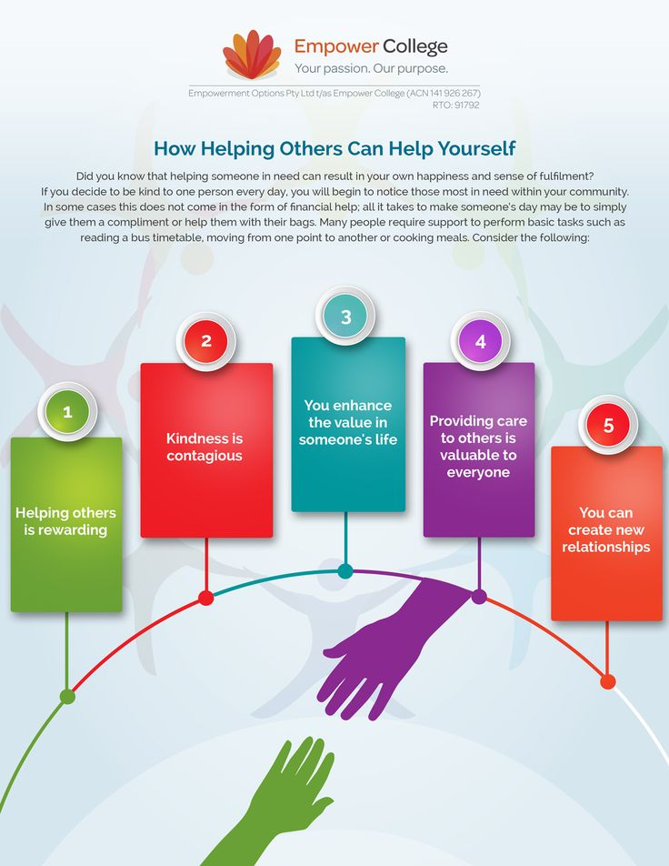 Did you know that helping someone in need can result in your own happiness and fulfilment? Learn how to make a career out of your passion for helping others and improve your own quality of life in the process! #empowercollege #communityservices #agedcare #helpothers #dogood