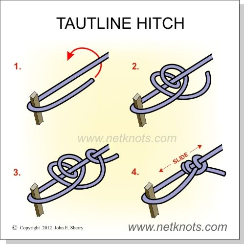 REFUGIO: Nudo para tensar los vientos del toldo. Tautline-Hitch for tarp tie-downs.