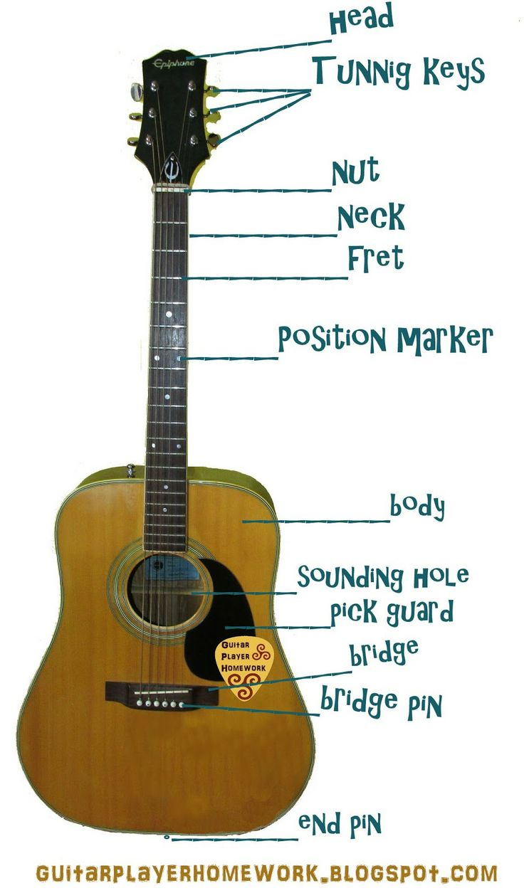 31 best images about guitar player on pinterest guitar parts acoustic guitars and the pride. Black Bedroom Furniture Sets. Home Design Ideas