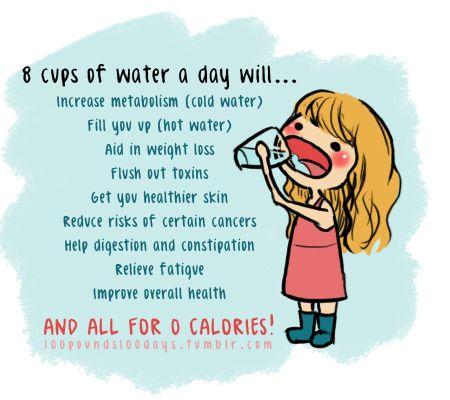 START DRINKING WATER