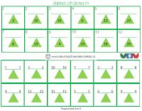 Kleuterjuf in een kleuterklas: MiniLoco | Rekenen (groep 3)