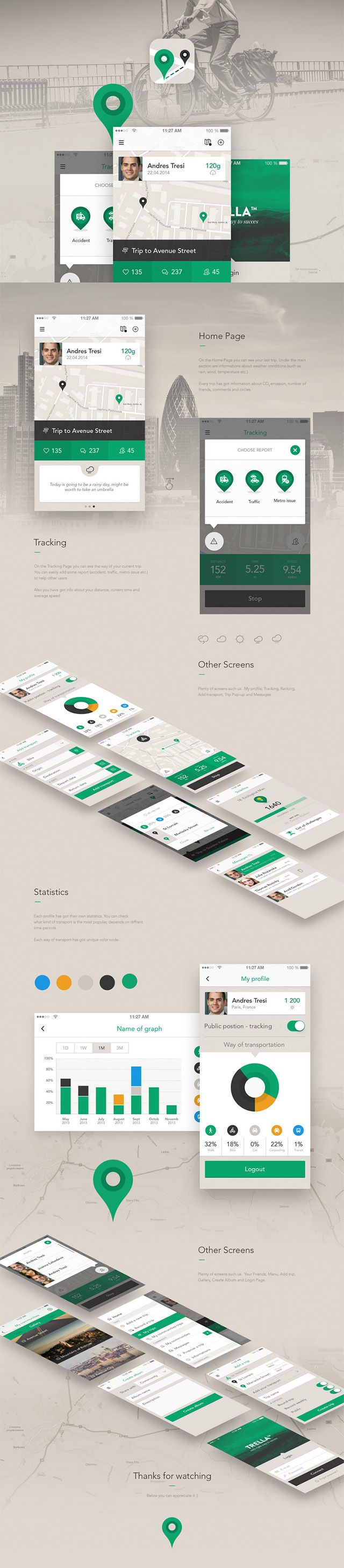 TRASPORT APP - concept by Michal Parulski #app #behance