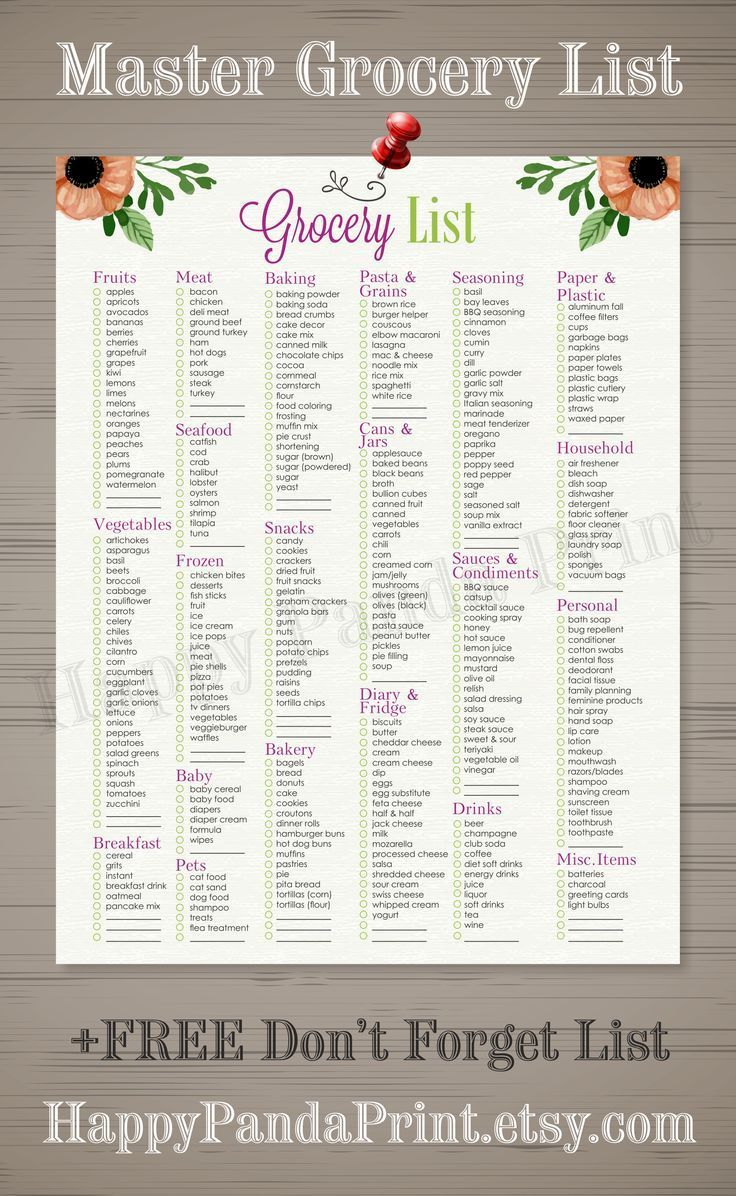 Camping Checklist Discover 17 Best Meal Planning Images In 2020 Master Grocery List Shopping List Grocery Grocery List Organization