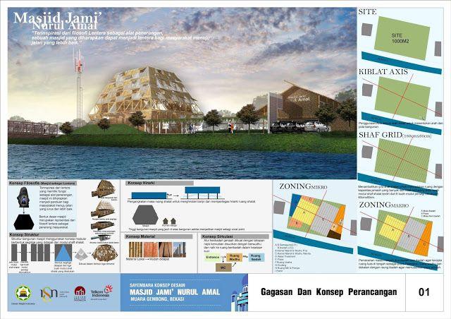 """Pemenang ke-3 Sayembara Desain Masjid Jami Nurul Amal """"HARUN WISAKSONO"""" ~ 1000+ Inspirasi Desain Teknologi Konstruksi Arsitektur"""