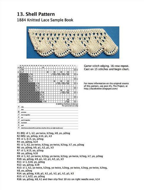 Shell knit edging