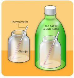 Weather Experiments, create tornado, greenhouse effect, make a breeze,