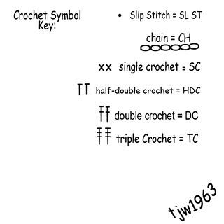 Crochet Symbol Chart: Crochet Ideas, Crochet Symbols, Crafts Ideas, Crafts Crochet, Crochet Knits Yarns, Al Crochet, Chairs Crochet, Crochet Work, Symbols Charts