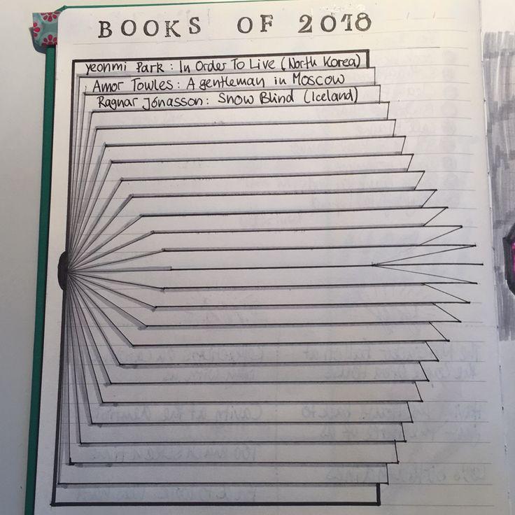 Book list #bulletjournal