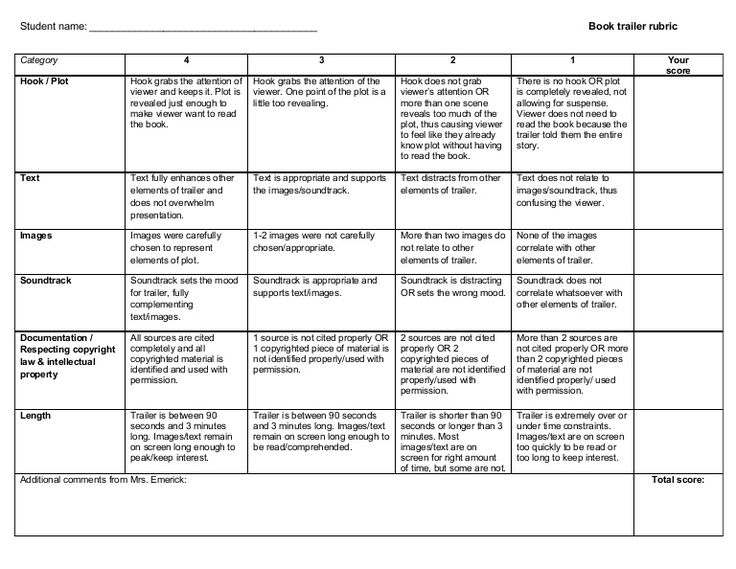book trailer rubric
