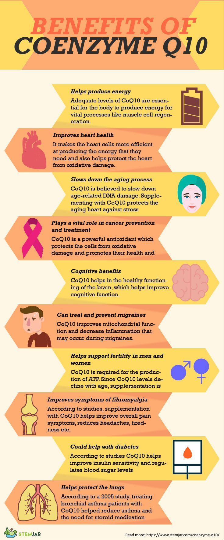 Top 10 Health Benefits Of Coenzyme Q10 Health Improve Heart Health Coenzyme