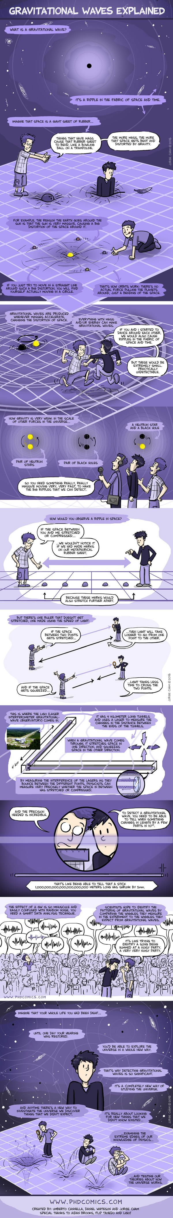 This Funny Comic Gives You A Full Explanation Of Gravitational Waves (By Jorge Cham / PHDcomics) - 9GAG