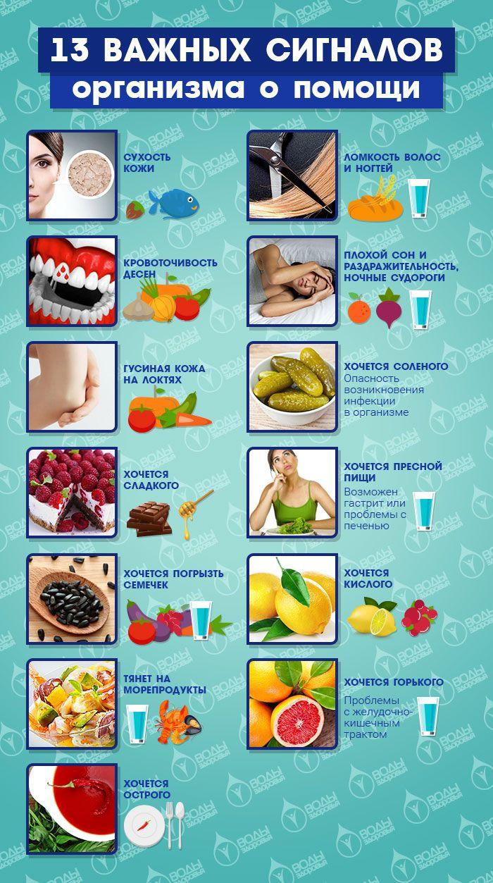 13 важных сигналов организма о помощи