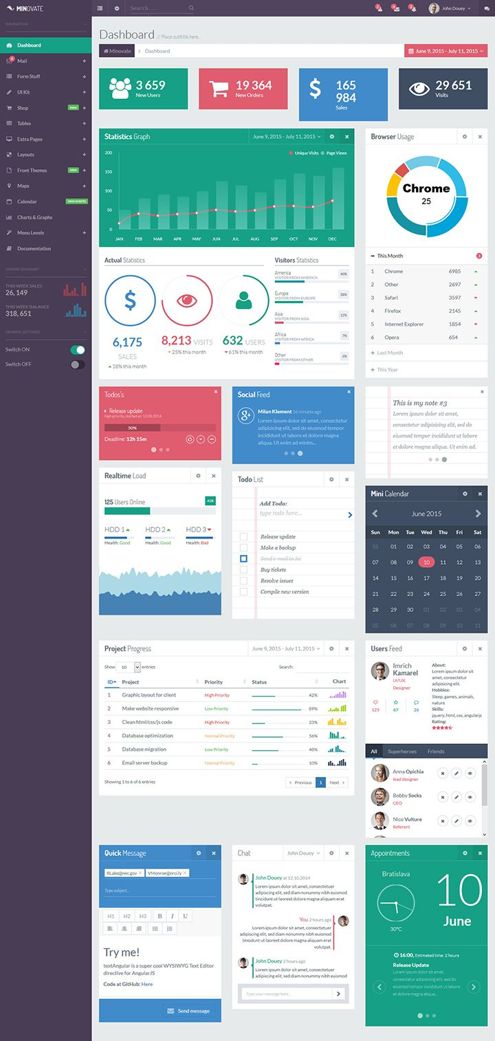 minovate angular admin dashboard template admintemplate adminhtml download http ksioks. Black Bedroom Furniture Sets. Home Design Ideas