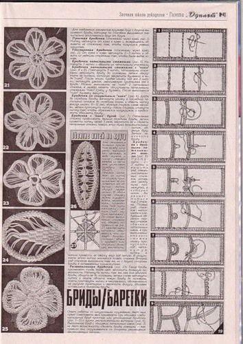 шнурковое кружево (point lace)